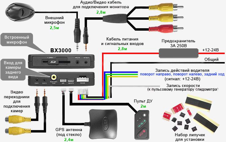 принципиальная схема видеорегистратора